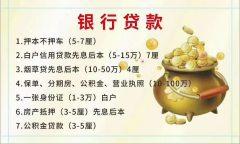 (南城区)海鸿·郓州府·锦门5室5厅0卫100万800m²出售